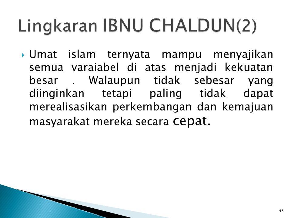 45  Umat islam ternyata mampu menyajikan semua varaiabel di atas menjadi kekuatan besar. Walaupun tidak sebesar yang diinginkan tetapi paling tidak d