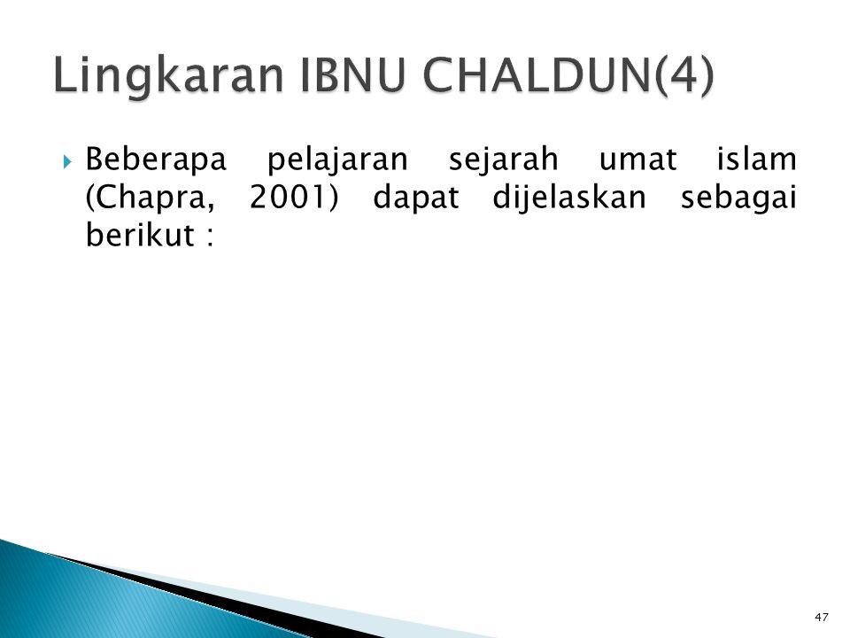 47  Beberapa pelajaran sejarah umat islam (Chapra, 2001) dapat dijelaskan sebagai berikut :