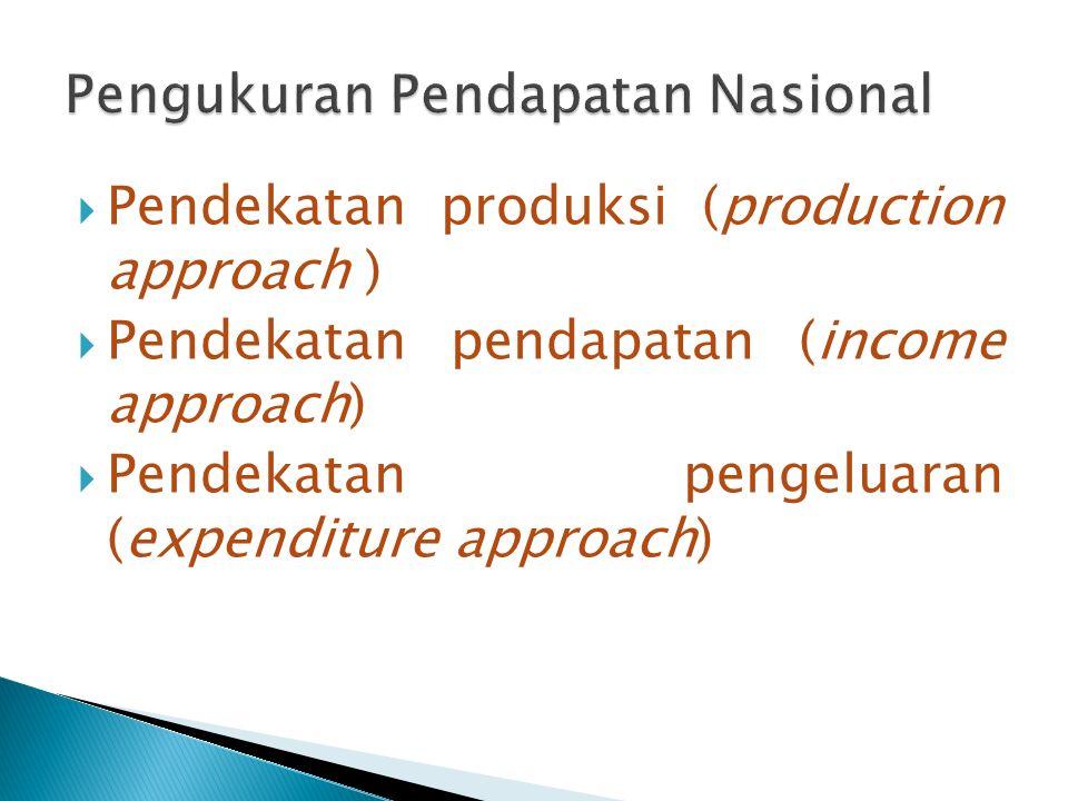  Pendekatan produksi (production approach )  Pendekatan pendapatan (income approach)  Pendekatan pengeluaran (expenditure approach)