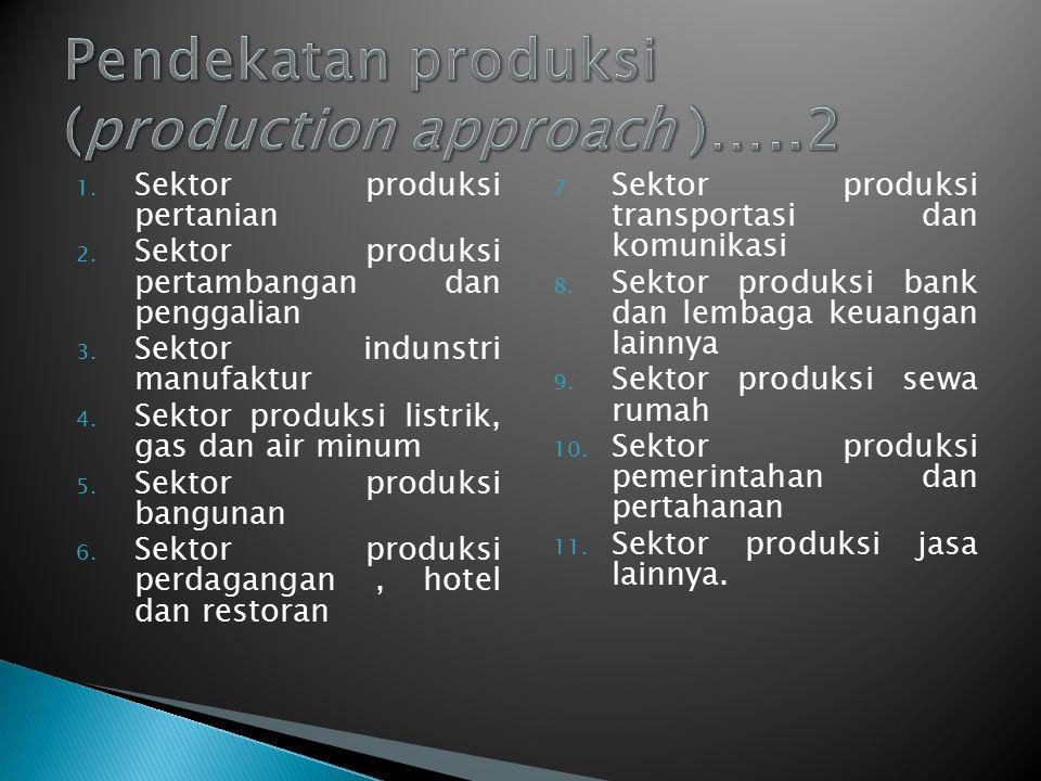 1. Sektor produksi pertanian 2. Sektor produksi pertambangan dan penggalian 3.