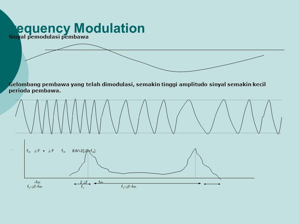 Frequency Modulation Sinyal pemodulasi pembawa Gelombang pembawa yang telah dimodulasi, semakin tinggi amplitudo sinyal semakin kecil perioda pembawa.