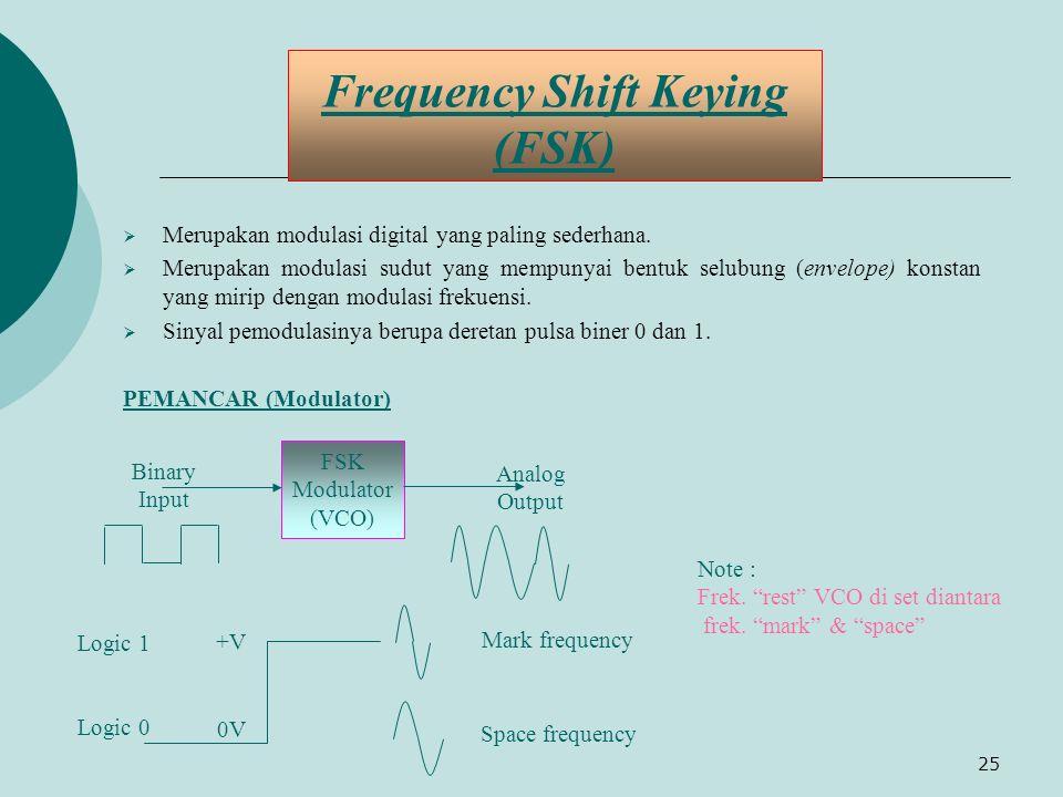 25 Frequency Shift Keying (FSK)  Merupakan modulasi digital yang paling sederhana.  Merupakan modulasi sudut yang mempunyai bentuk selubung (envelop