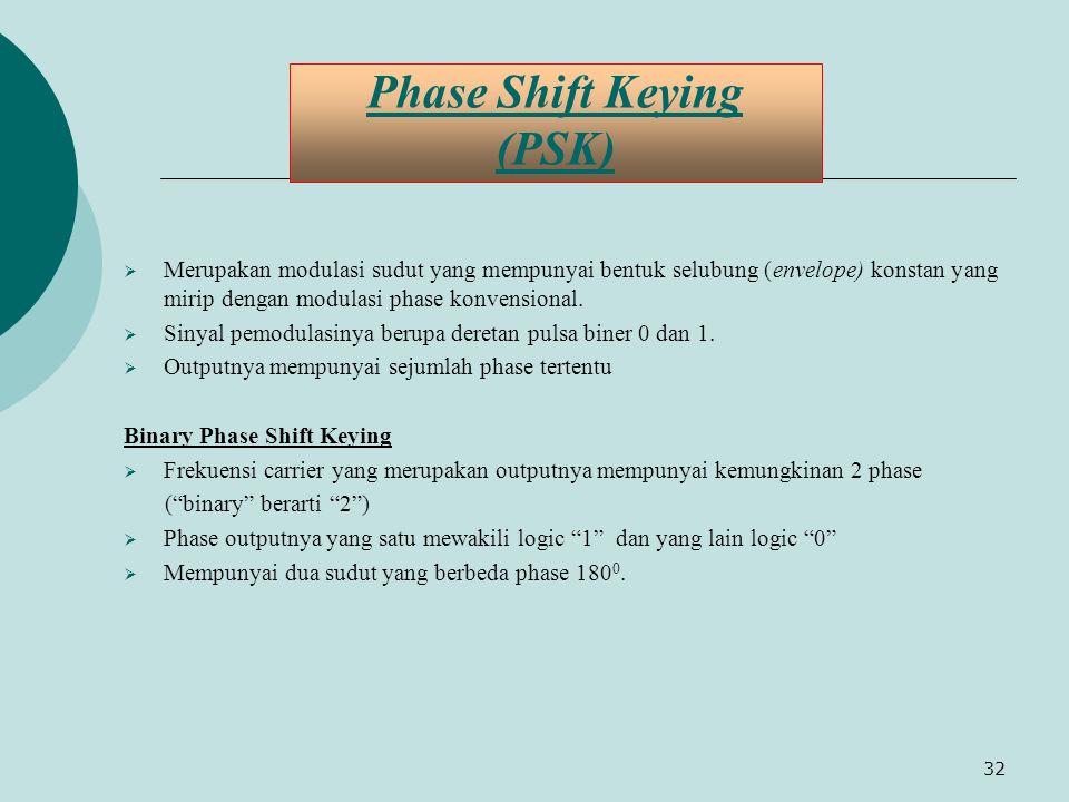 32 Phase Shift Keying (PSK)  Merupakan modulasi sudut yang mempunyai bentuk selubung (envelope) konstan yang mirip dengan modulasi phase konvensional