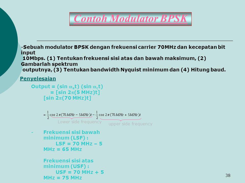38 Contoh Modulator BPSK -Sebuah modulator BPSK dengan frekuensi carrier 70MHz dan kecepatan bit input 10Mbps. (1) Tentukan frekuensi sisi atas dan ba