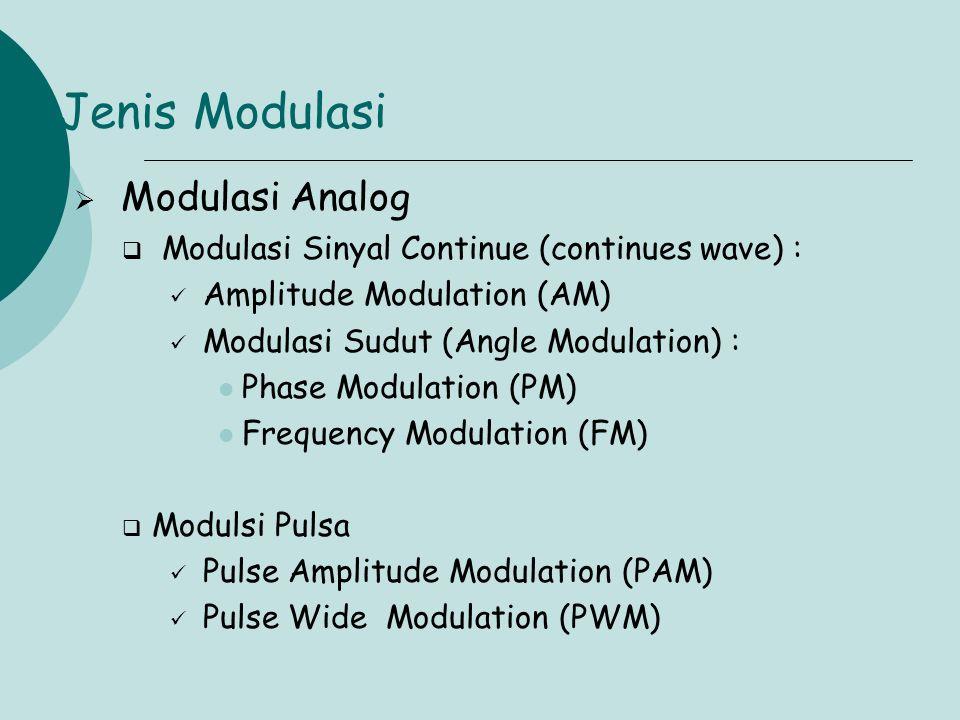 Jenis Modulasi  Modulasi Analog  Modulasi Sinyal Continue (continues wave) : Amplitude Modulation (AM) Modulasi Sudut (Angle Modulation) : Phase Mod