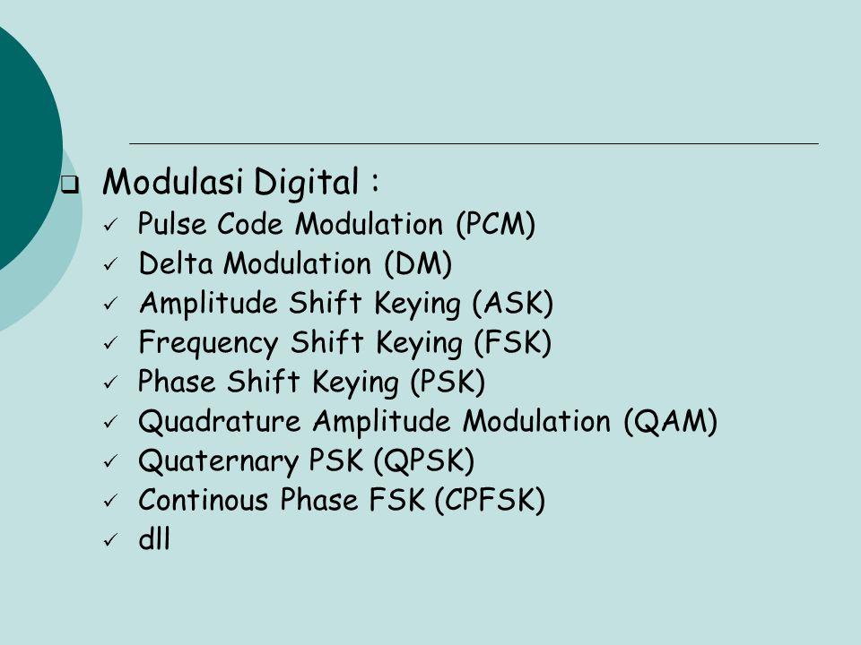 Slide 16 Modulasi Frekuensi Deviasi frekuensi = f Kepekaan (sensitivitas) = Frekuensi sesaat f i = f c + k.e M (t) MODULATOR FM e m (t) e FM (t) Pembawa e c (t) = Ec cos (2  f c t)