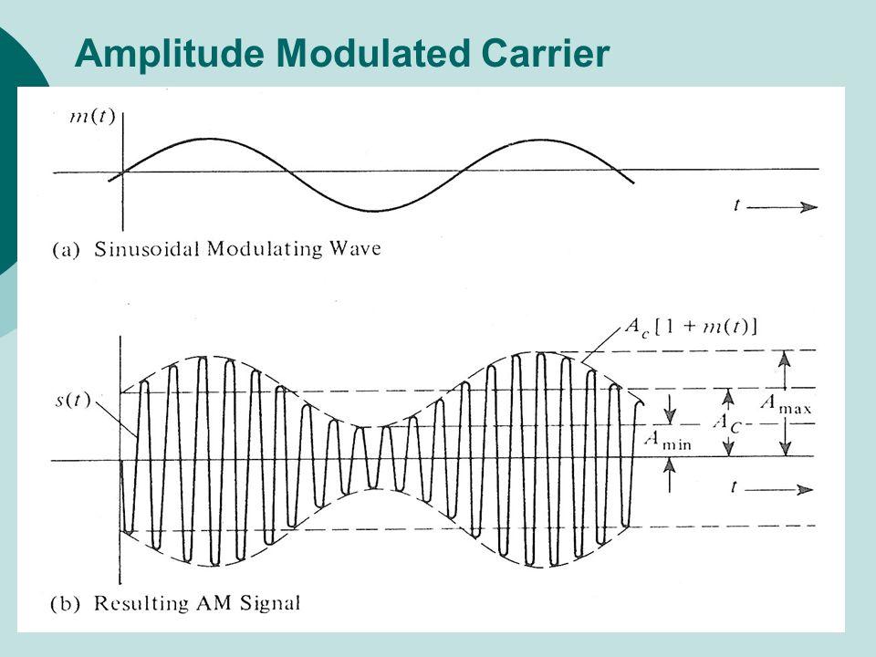 30 Frequency Shift Keying PENERIMA (Demodulator) - Rangkaian yang paling umum digunakan adalah phase locked loop (PLL) PRINSIP KERJA Phase Komparator Amp.