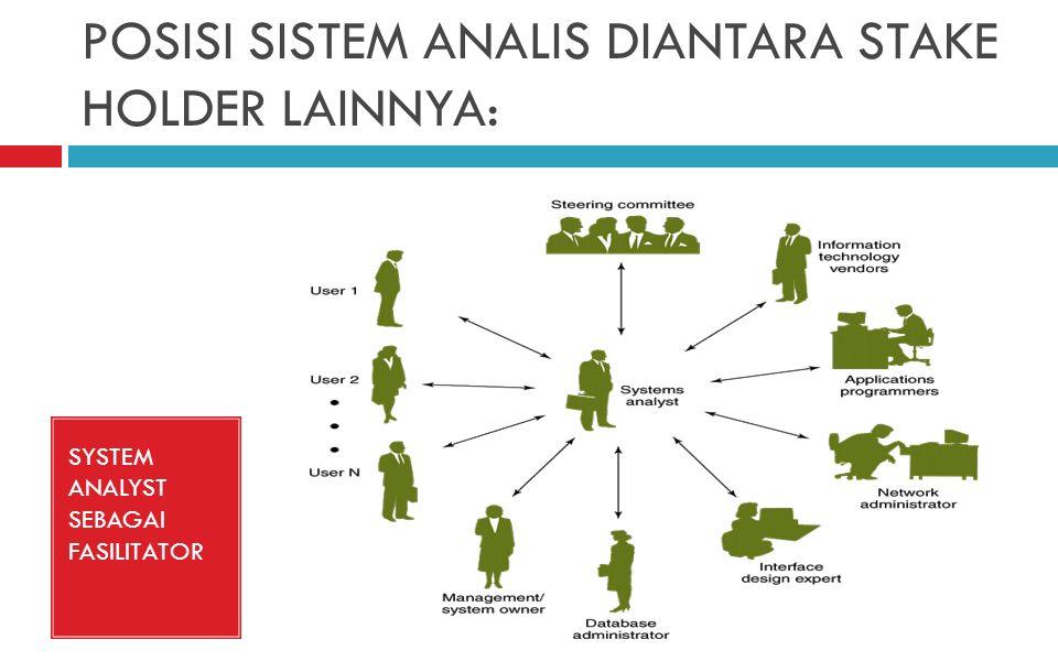 POSISI SISTEM ANALIS DIANTARA STAKE HOLDER LAINNYA: SYSTEM ANALYST SEBAGAI FASILITATOR