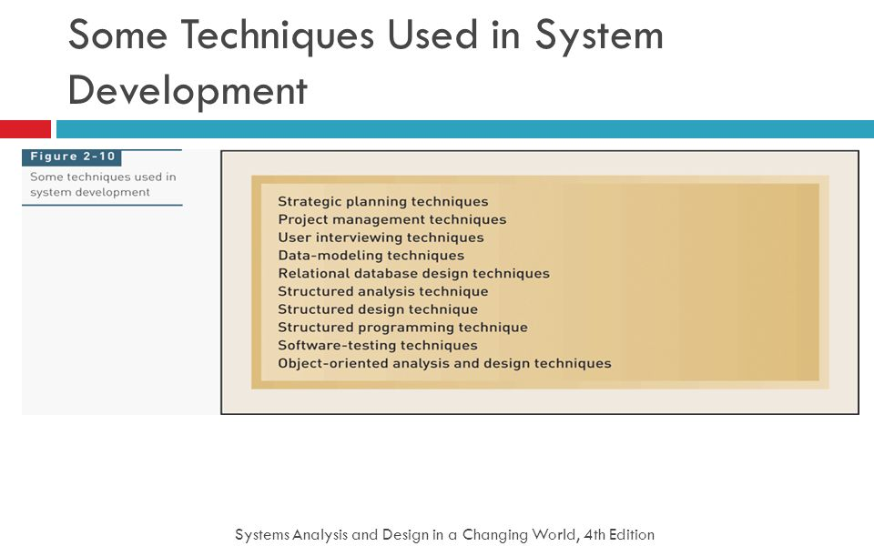 Systems Analysis and Design in a Changing World, 4th Edition 34 Some Techniques Used in System Development