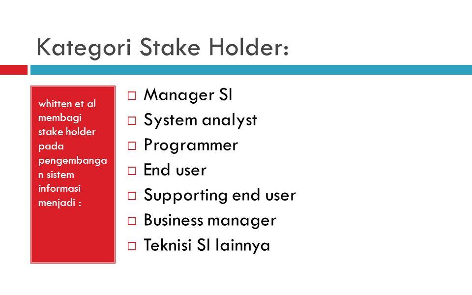 Kategori Stake Holder: whitten et al membagi stake holder pada pengembanga n sistem informasi menjadi :  Manager SI  System analyst  Programmer  End user  Supporting end user  Business manager  Teknisi SI lainnya