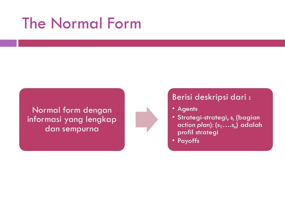 The Normal Form Normal form dengan informasi yang lengkap dan sempurna Berisi deskripsi dari : Agents Strategi-strategi, s i (bagian action plan): (s 1 ….s n ) adalah profil strategi Payoffs