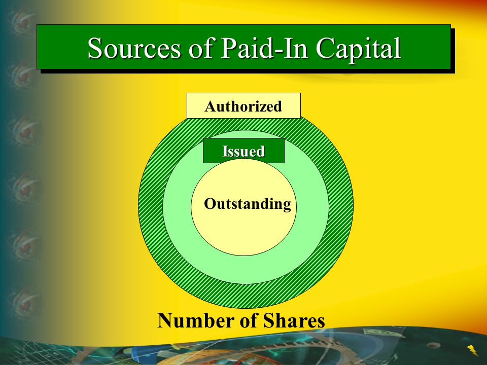 Authorized Issued Outstanding Number of Shares Sources of Paid-In Capital