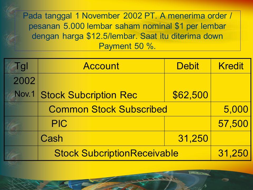 Pada tanggal 1 November 2002 PT.