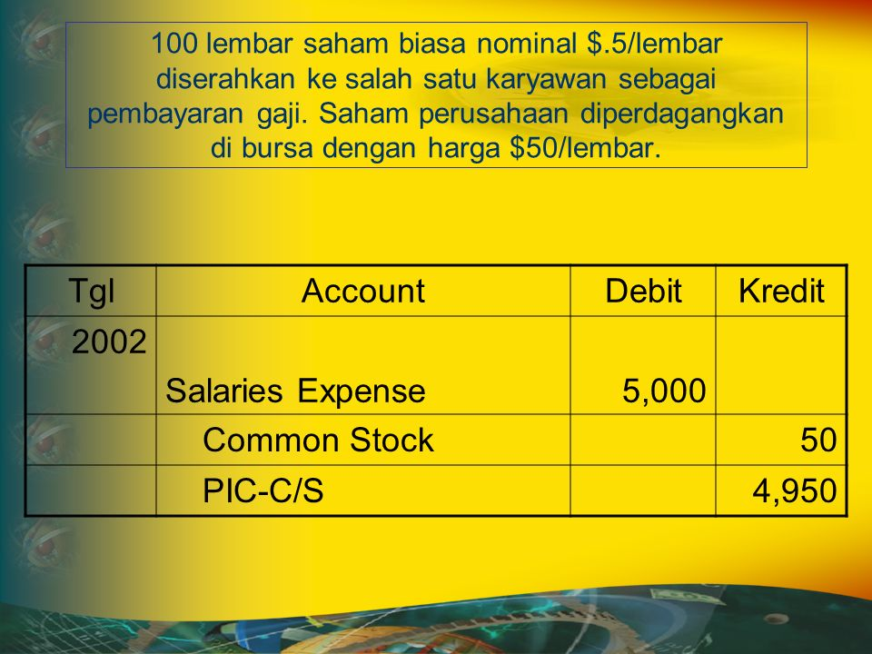100 lembar saham biasa nominal $.5/lembar diserahkan ke salah satu karyawan sebagai pembayaran gaji.