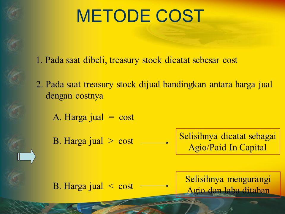METODE COST 1. Pada saat dibeli, treasury stock dicatat sebesar cost 2.