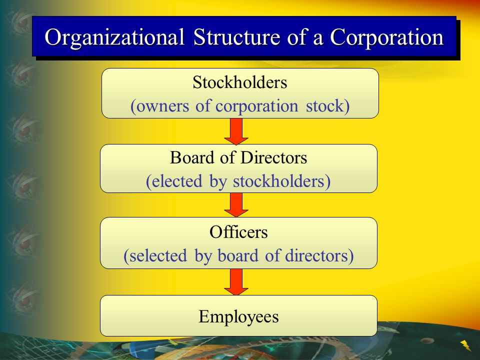 Forming a Corporation  First step is to file an application of incorporation with the state.