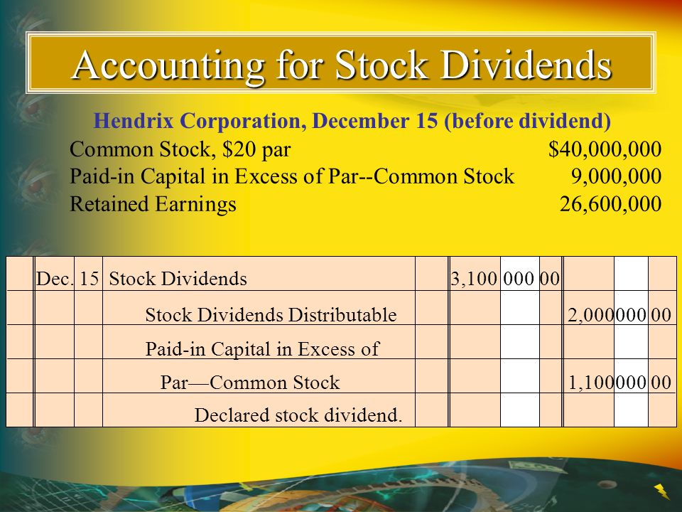 Accounting for Stock Dividends Dec.15Stock Dividends 3,100 000 00 Declared stock dividend. Hendrix Corporation, December 15 (before dividend) Common S