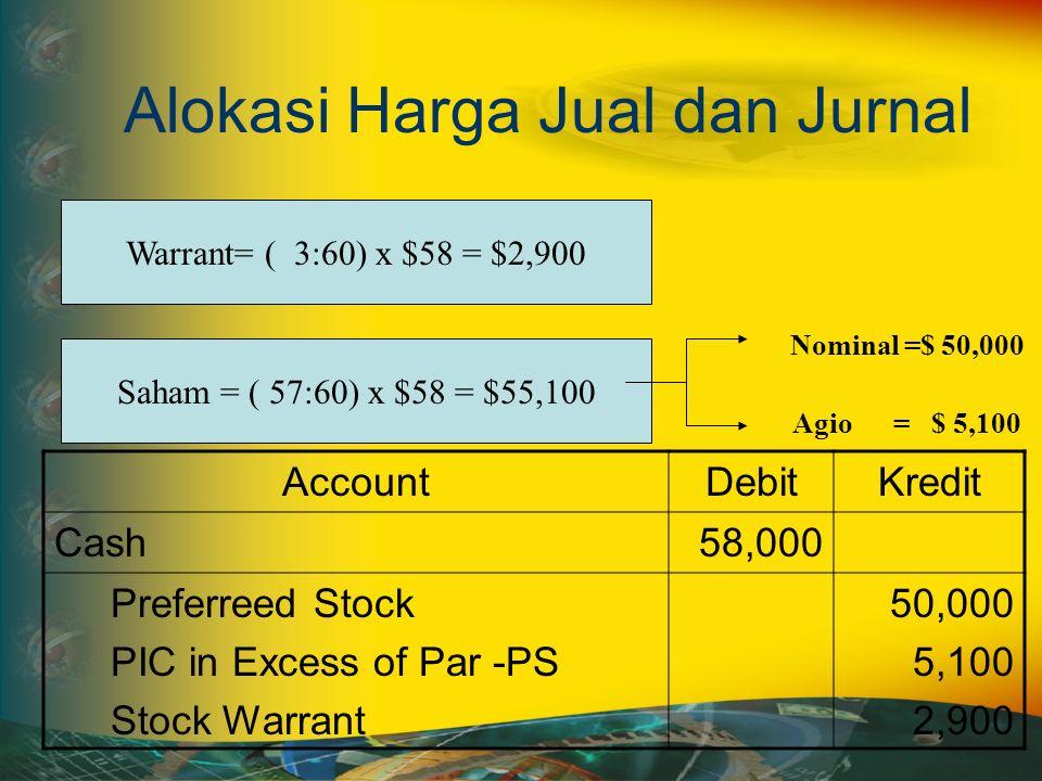 Alokasi Harga Jual dan Jurnal Saham = ( 57:60) x $58 = $55,100 Warrant= ( 3:60) x $58 = $2,900 Nominal =$ 50,000 Agio = $ 5,100 AccountDebitKredit Cash58,000 Preferreed Stock PIC in Excess of Par -PS Stock Warrant 50,000 5,100 2,900
