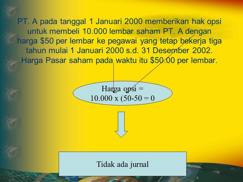 PT. A pada tanggal 1 Januari 2000 memberikan hak opsi untuk membeli 10.000 lembar saham PT.