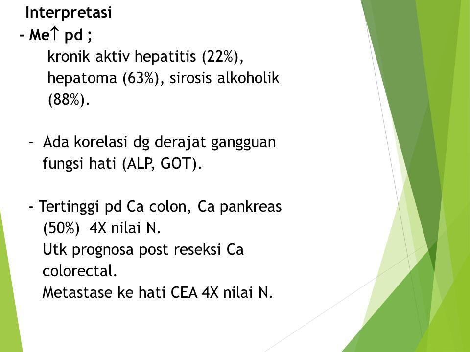 * Interpretasi - Me  pd ; kronik aktiv hepatitis (22%), hepatoma (63%), sirosis alkoholik (88%). - Ada korelasi dg derajat gangguan fungsi hati (ALP,
