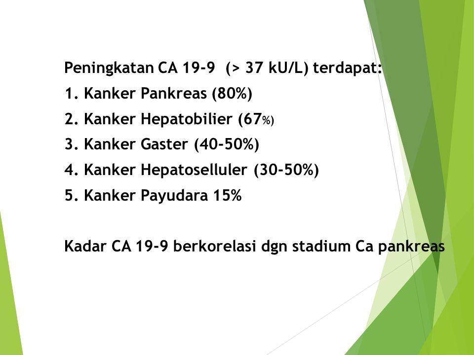 Peningkatan CA 19-9 (> 37 kU/L) terdapat: 1. Kanker Pankreas (80%) 2. Kanker Hepatobilier (67 %) 3. Kanker Gaster (40-50%) 4. Kanker Hepatoselluler (3