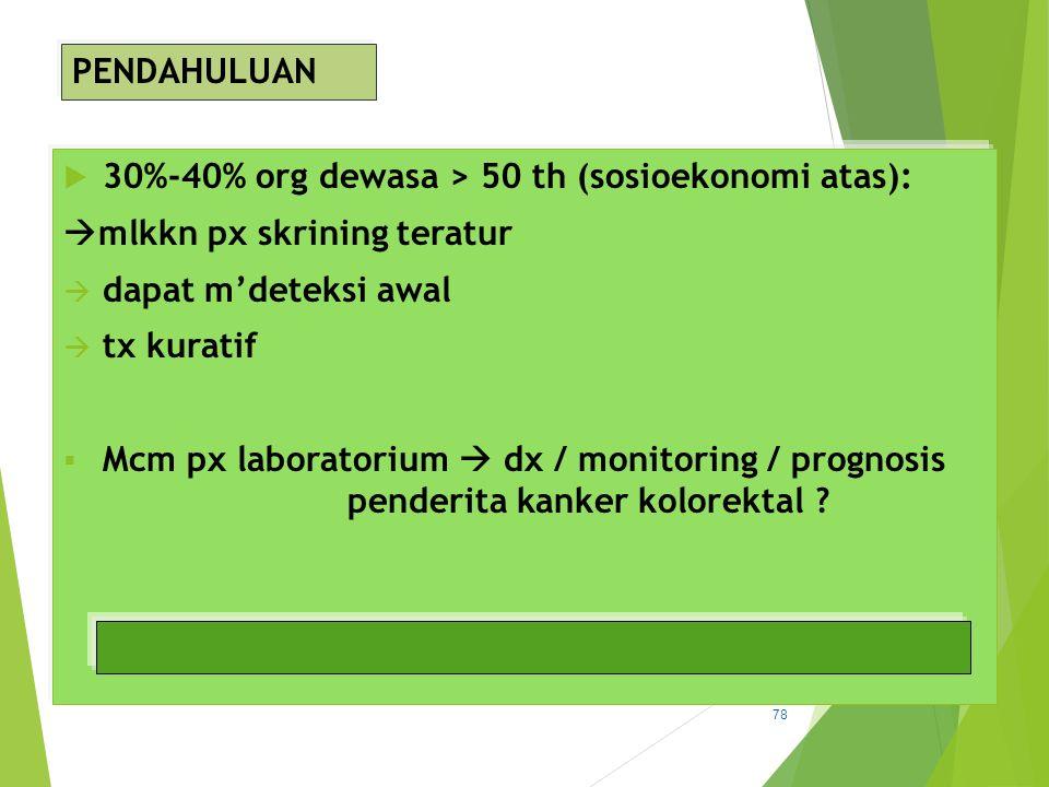 PENDAHULUAN  30%-40% org dewasa > 50 th (sosioekonomi atas):  mlkkn px skrining teratur  dapat m'deteksi awal  tx kuratif  Mcm px laboratorium 