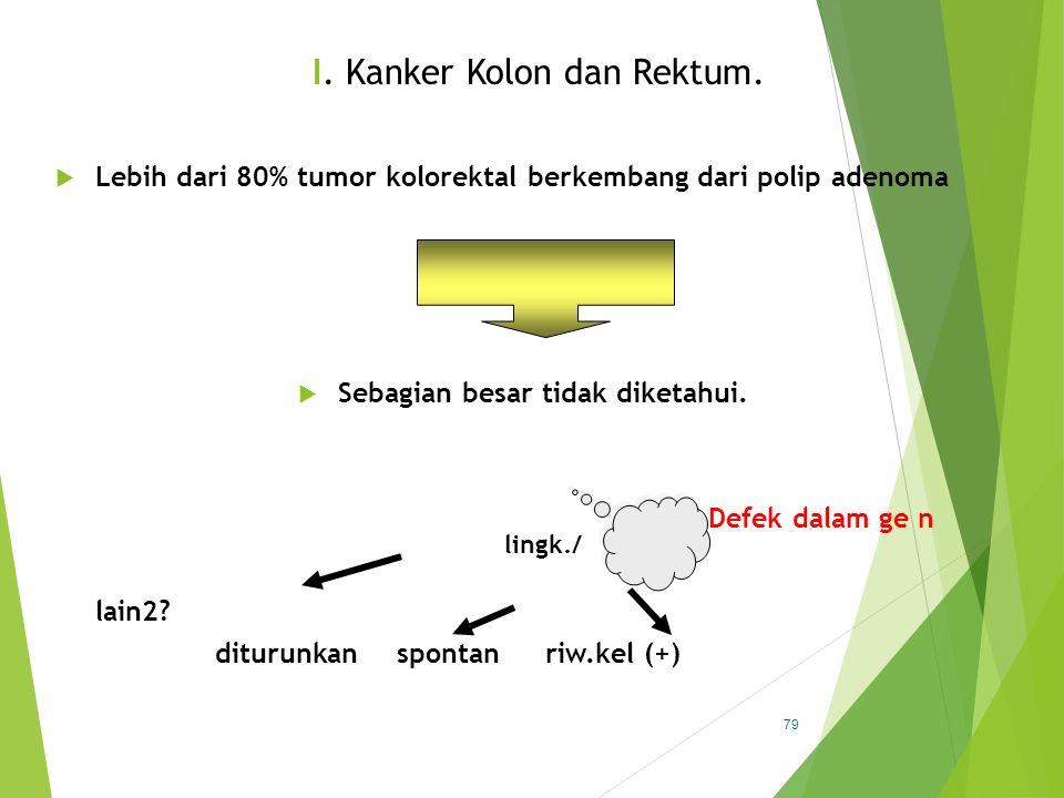 I. Kanker Kolon dan Rektum.  Lebih dari 80% tumor kolorektal berkembang dari polip adenoma A. Penyebab:  Sebagian besar tidak diketahui. Defek dalam