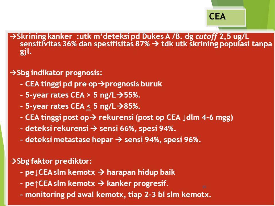 CEA  Skrining kanker :utk m'deteksi pd Dukes A /B. dg cutoff 2,5 ug/L sensitivitas 36% dan spesifisitas 87%  tdk utk skrining populasi tanpa gjl. 
