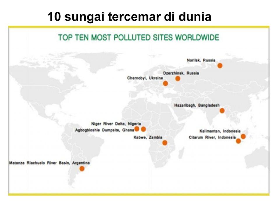 Pencemaran Udara 1 Indonesia / Jakarta, Pencemaran udara rangking 3 didunia 2 Jawa Barat, polusi udara tertinggi di indonesia 3 Kendaraan bermotor, industri, Perawatan yang tidak memadai 4.