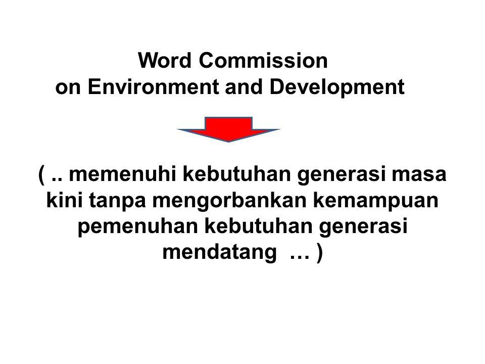 Paradigma Filosofi Alam dan Lingkungan Dulu : Alam dan Lingkungan adalah Warisan Nenek Moyang kita, Sekarang : Alam dan Lingkunga adalah Titipan Anak Cucu Kita UU tentang Lingkungan Hidup UU No.
