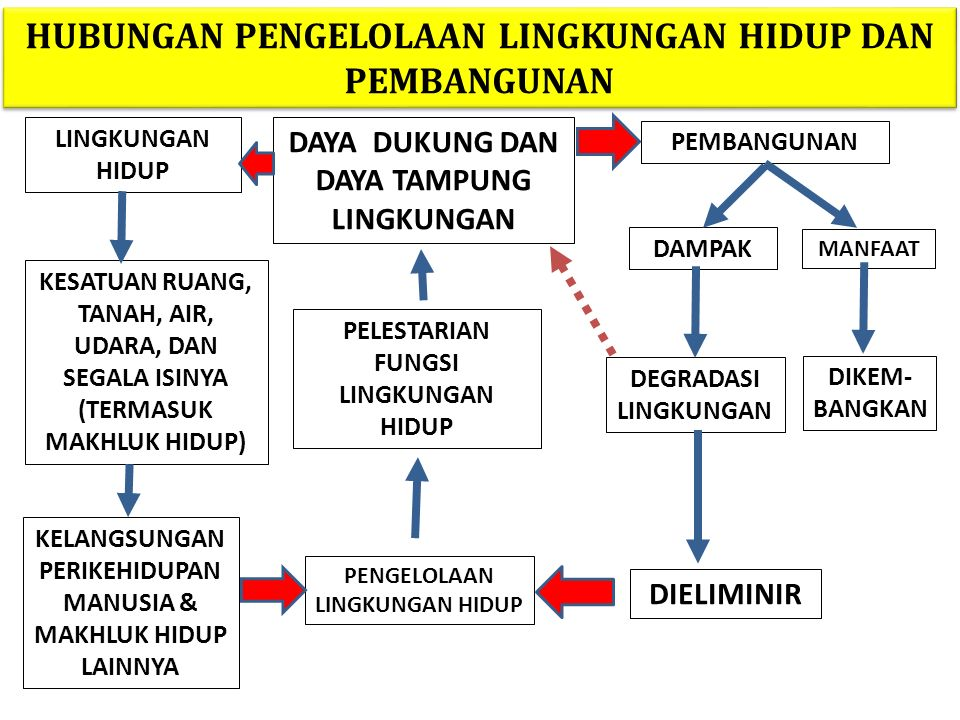 Peta Topografi Kabupaten Serang