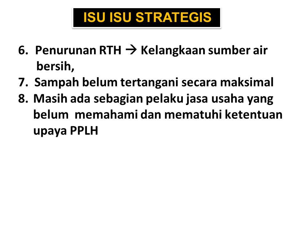 1.Peningkatan juml. pddk,  Prop. Banten a. Pertumbuhan Perumahan b.