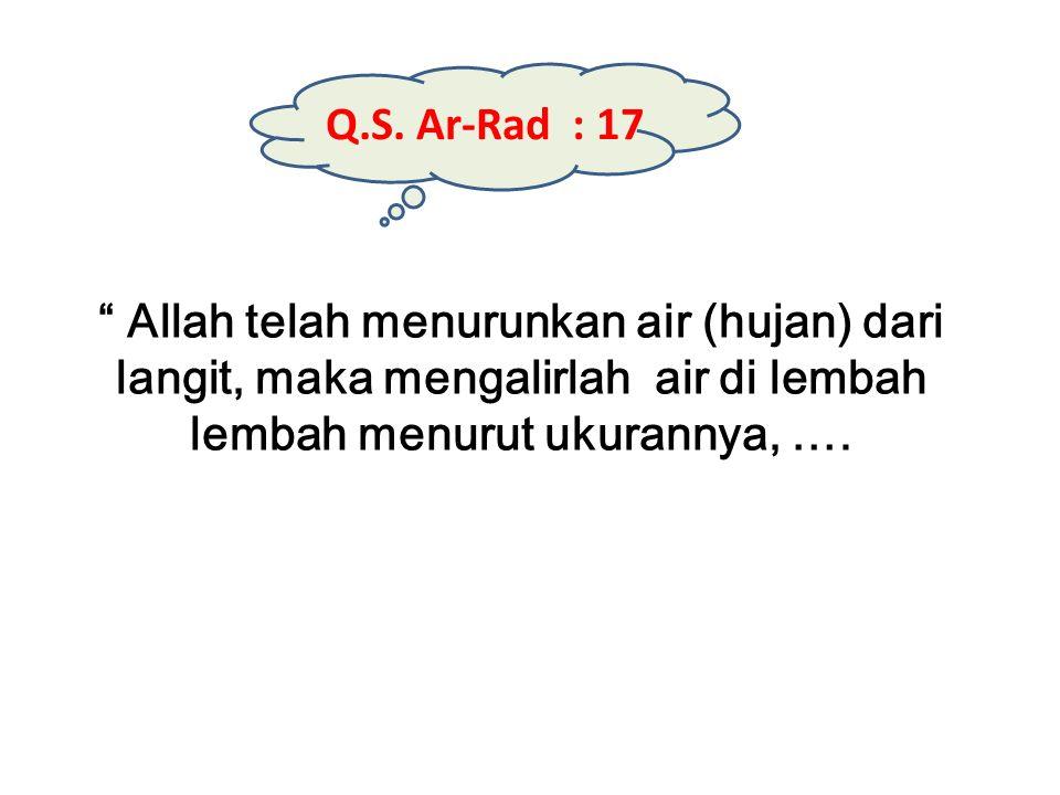 Q.S.Al A'raf, Q.S. AL Baqarah, Q.S.
