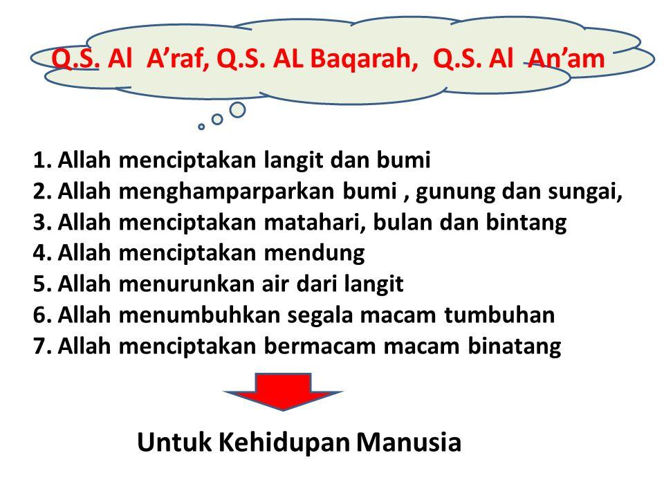 PERINGATAN..Q.S. Al.