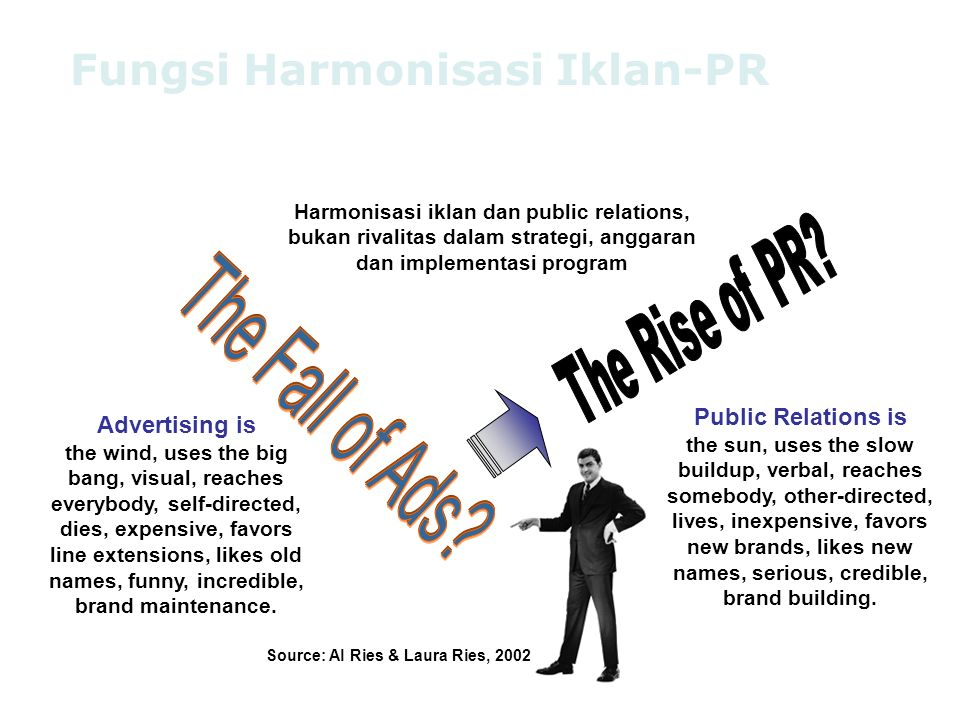 Fungsi Harmonisasi Iklan-PR Source: Al Ries & Laura Ries, 2002 Advertising is the wind, uses the big bang, visual, reaches everybody, self-directed, dies, expensive, favors line extensions, likes old names, funny, incredible, brand maintenance.
