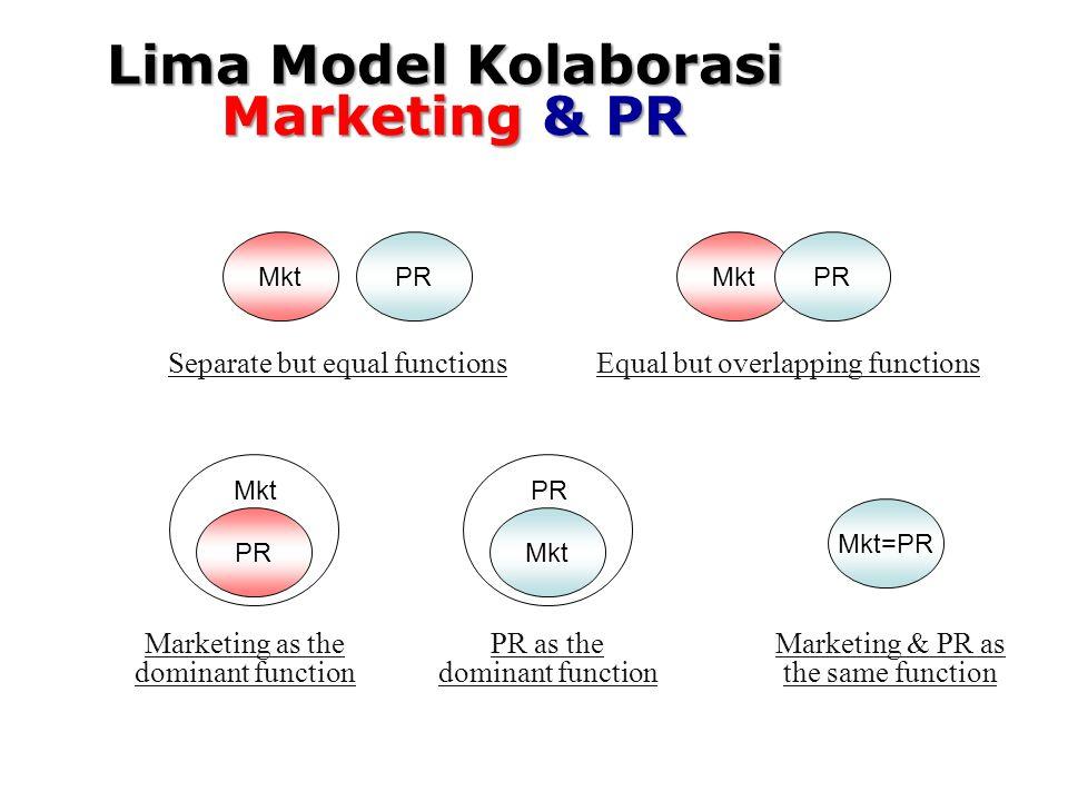 Lima Model Kolaborasi Marketing & PR Marketing & PR Marketing & PR as the same function MktPRMktPR Equal but overlapping functions Separate but equal