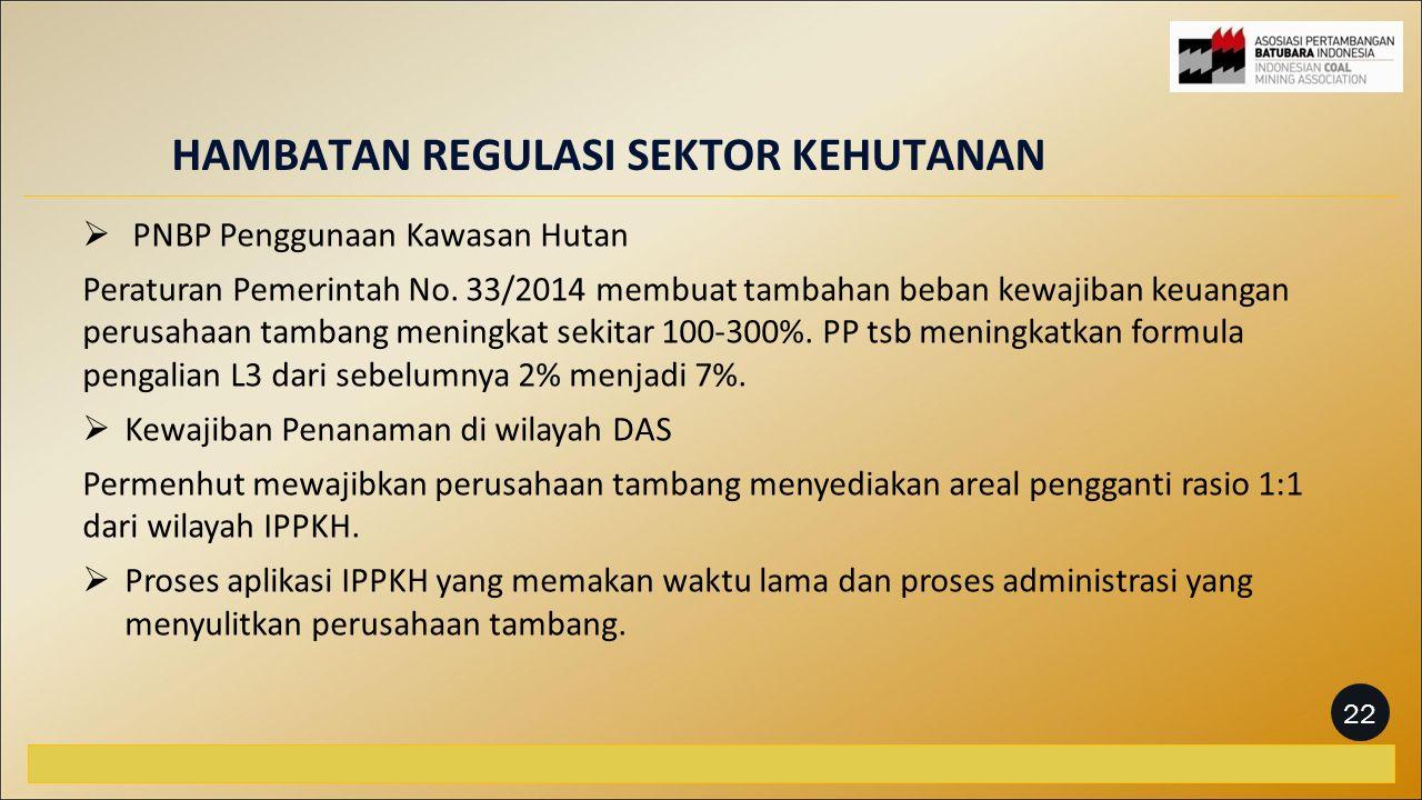  PNBP Penggunaan Kawasan Hutan Peraturan Pemerintah No.