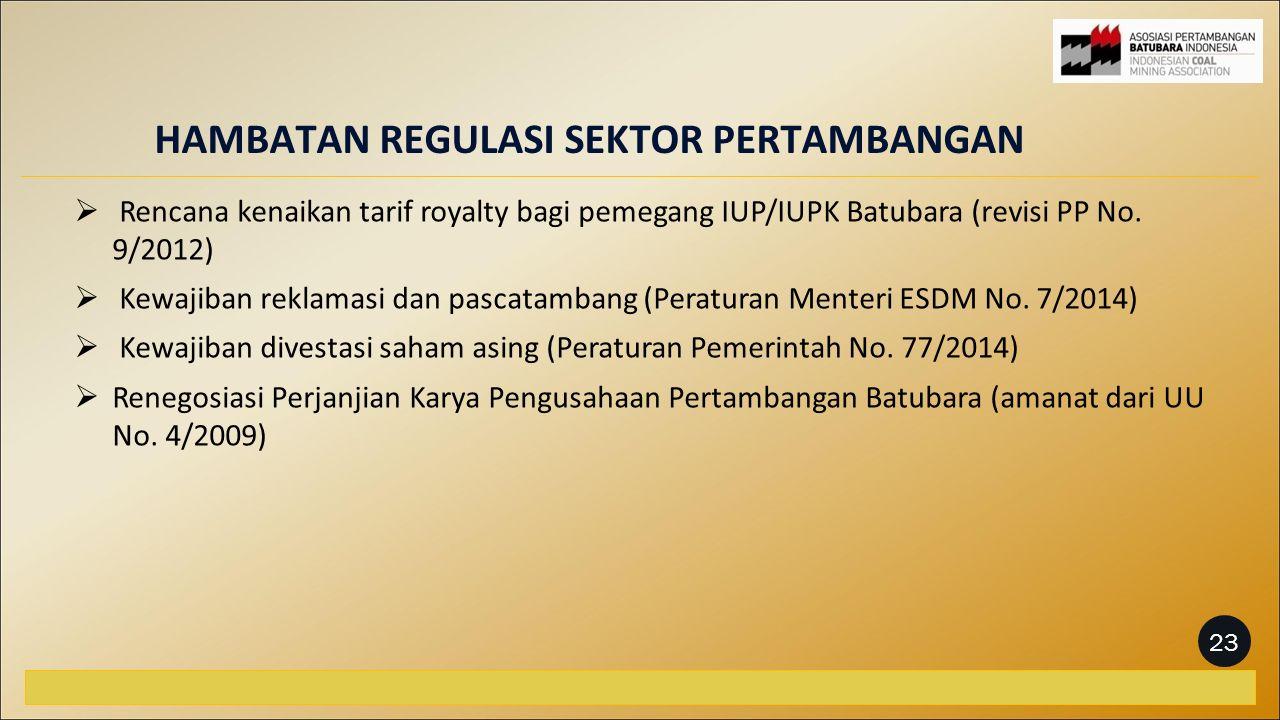 Rencana kenaikan tarif royalty bagi pemegang IUP/IUPK Batubara (revisi PP No.