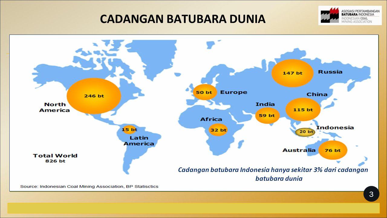 CADANGAN BATUBARA DUNIA Cadangan batubara Indonesia hanya sekitar 3% dari cadangan batubara dunia 3