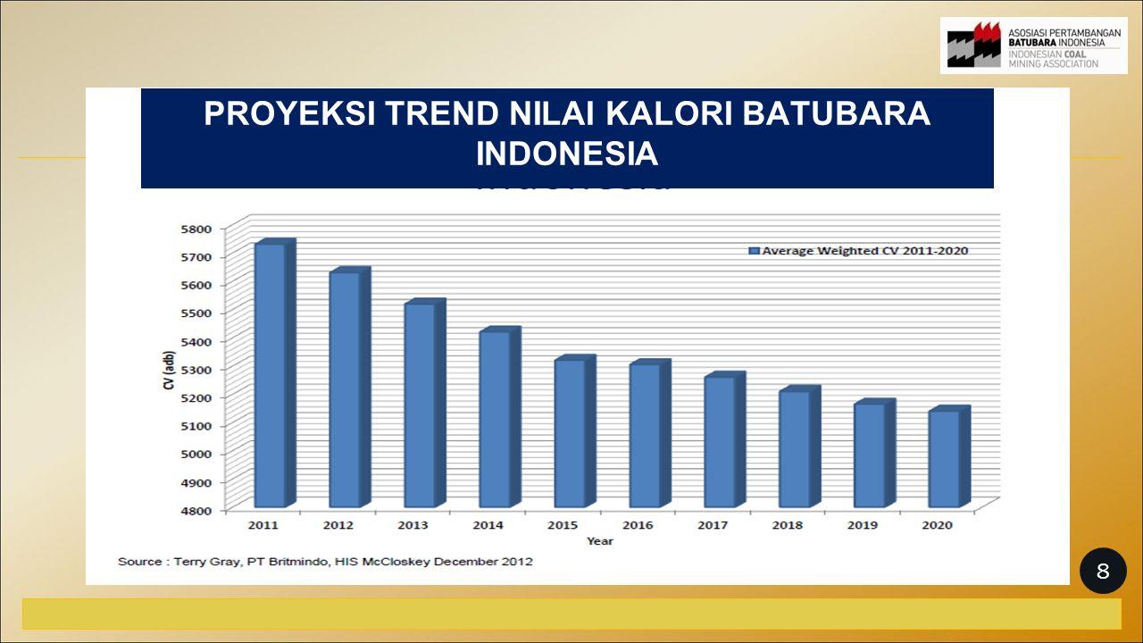 PROYEKSI TREND NILAI KALORI BATUBARA INDONESIA 8
