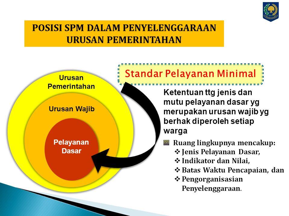 Urusan Pemerintahan Urusan Wajib Pelayanan Dasar Standar Pelayanan Minimal Ketentuan ttg jenis dan mutu pelayanan dasar yg merupakan urusan wajib yg b