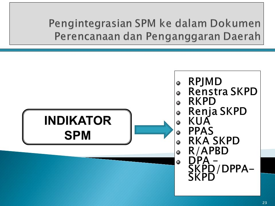 RPJMD Renstra SKPD RKPD Renja SKPD KUA PPAS RKA SKPD R/APBD DPA – SKPD/DPPA- SKPD INDIKATOR SPM 23