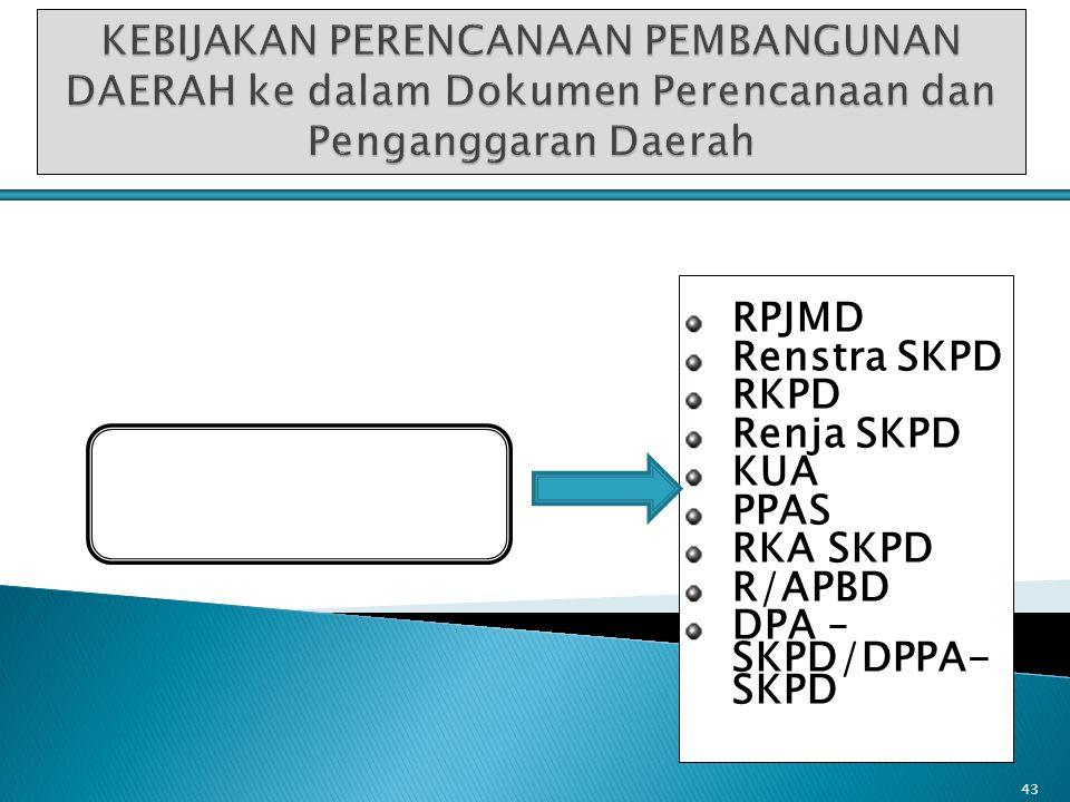 RPJMD Renstra SKPD RKPD Renja SKPD KUA PPAS RKA SKPD R/APBD DPA – SKPD/DPPA- SKPD 43 4 INDIKATOR SPM