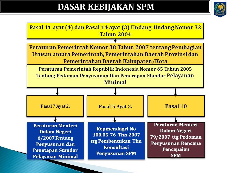 Peraturan Pemerintah Nomor 38 Tahun 2007 tentang Pembagian Urusan antara Pemerintah, Pemerintahan Daerah Provinsi dan Pemerintahan Daerah Kabupaten/Kota Peraturan Pemerintah Republik Indonesia Nomor 65 Tahun 2005 Tentang Pedoman Penyusunan Dan Penerapan Standar Pelayanan Minimal Peraturan Pemerintah Republik Indonesia Nomor 65 Tahun 2005 Tentang Pedoman Penyusunan Dan Penerapan Standar Pelayanan Minimal Pasal 11 ayat (4) dan Pasal 14 ayat (3) Undang-Undang Nomor 32 Tahun 2004 Pasal 7 Ayat 2.