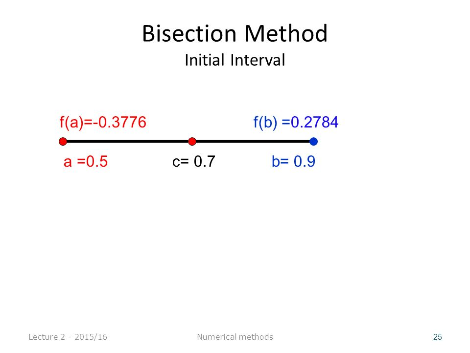 Bisection Method Initial Interval Lecture 2 - 2015/16 25 a =0.5 c= 0.7 b= 0.9 f(a)=-0.3776 f(b) =0.2784 Numerical methods