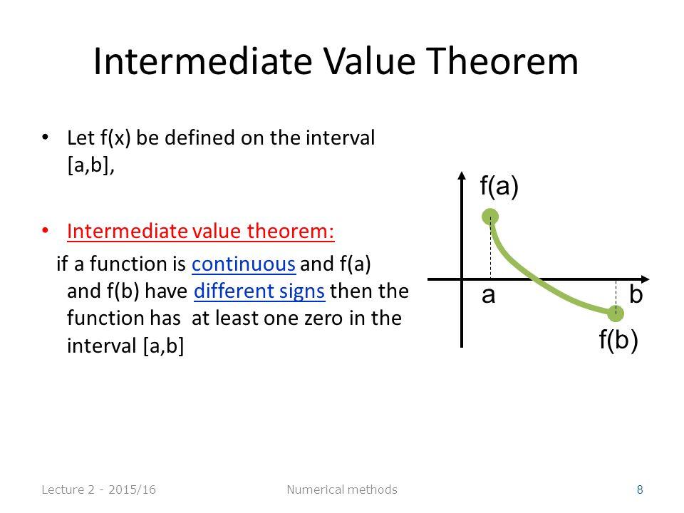 Bisection Algorithm Assumptions: f(x) is continuous on [a,b] f(a) f(b) < 0 Algorithm: Loop 1.