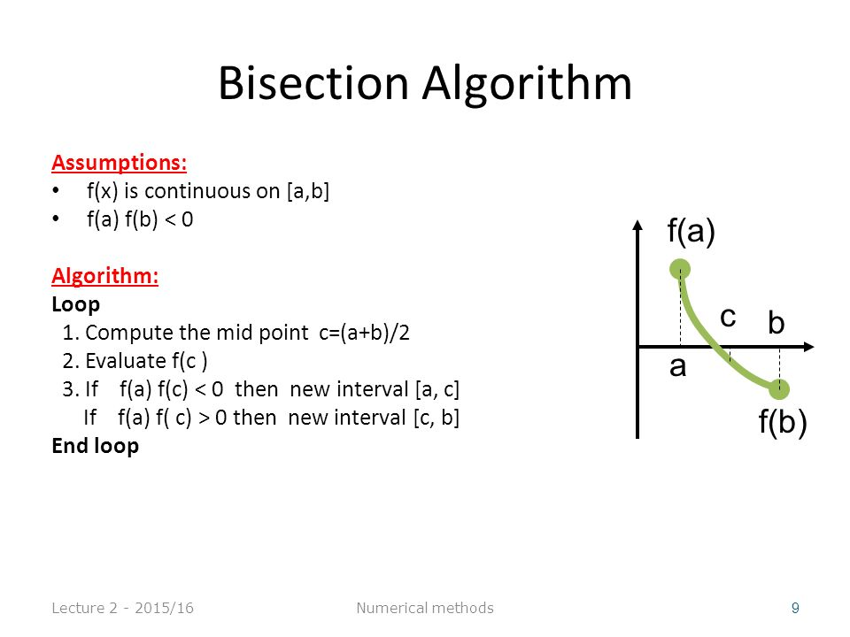 Bisection Algorithm Assumptions: f(x) is continuous on [a,b] f(a) f(b) < 0 Algorithm: Loop 1.