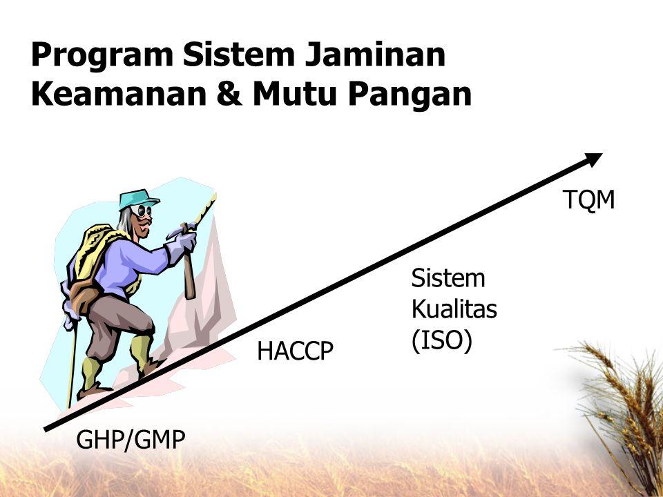 GHP/GMP HACCP Sistem Kualitas (ISO) TQM Program Sistem Jaminan Keamanan & Mutu Pangan