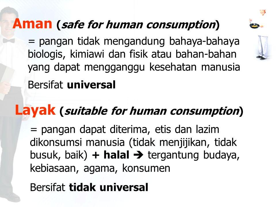 Aman (safe for human consumption) = pangan tidak mengandung bahaya-bahaya biologis, kimiawi dan fisik atau bahan-bahan yang dapat mengganggu kesehatan