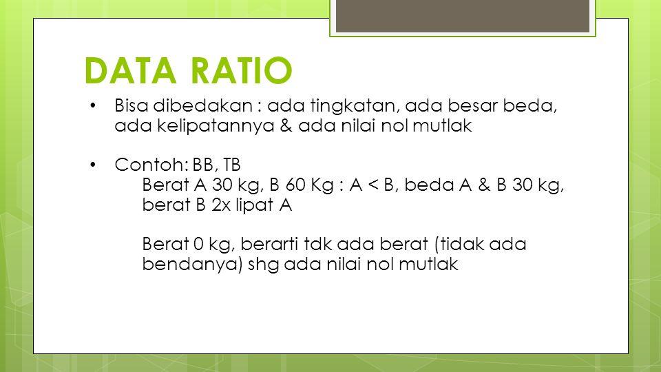 DATA RATIO Bisa dibedakan : ada tingkatan, ada besar beda, ada kelipatannya & ada nilai nol mutlak Contoh: BB, TB Berat A 30 kg, B 60 Kg : A < B, beda